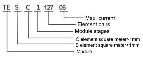 ThermoElectric Module code
