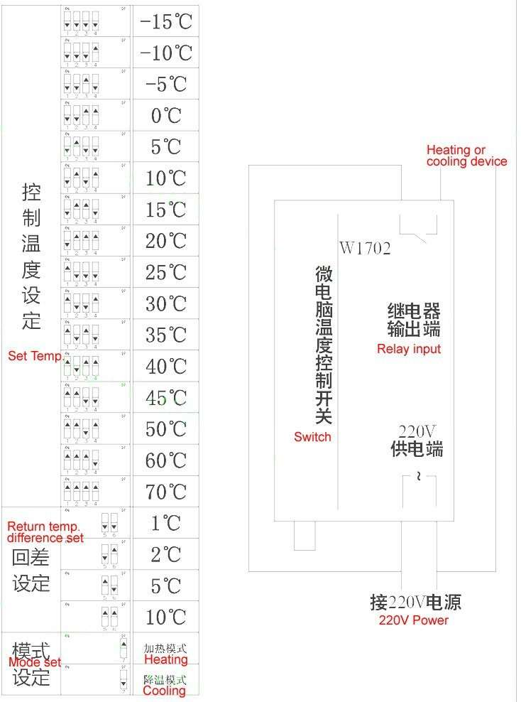 XH-W1702 details