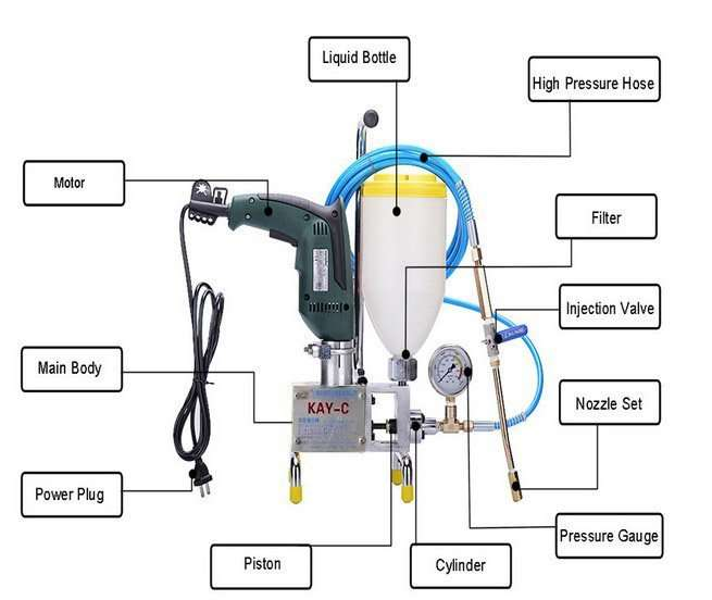Injection-pump-equipment