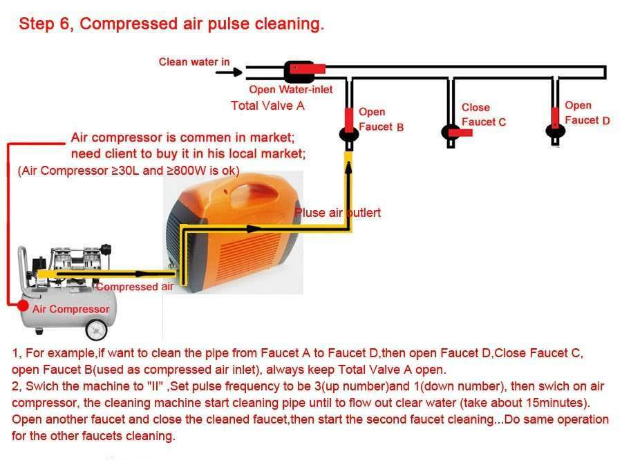Cleaning pipeline system