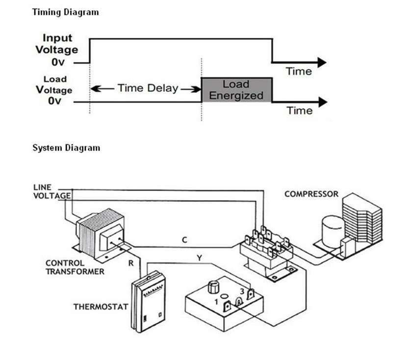 Delay on make timer relay timing diagram