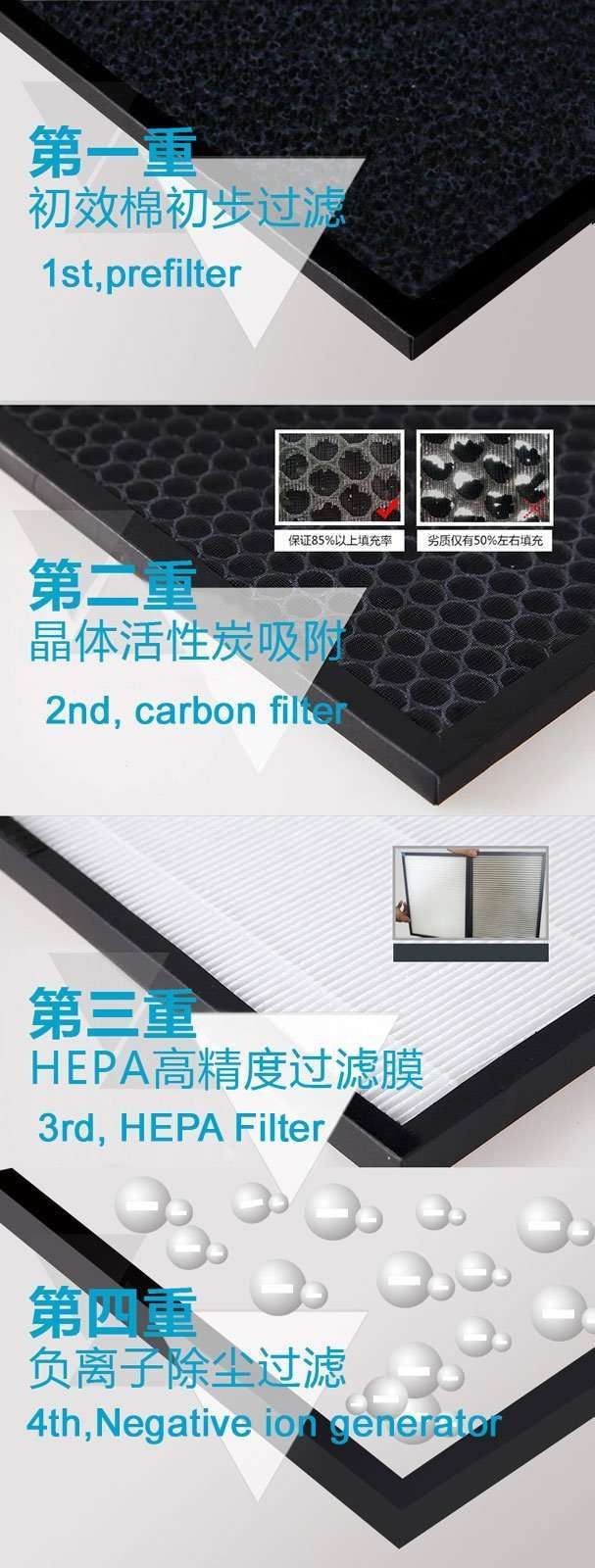 filters in fresh air system