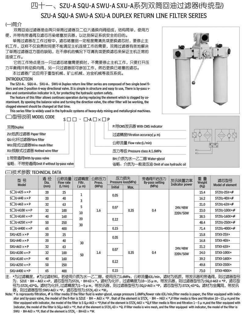 oil-filter-types