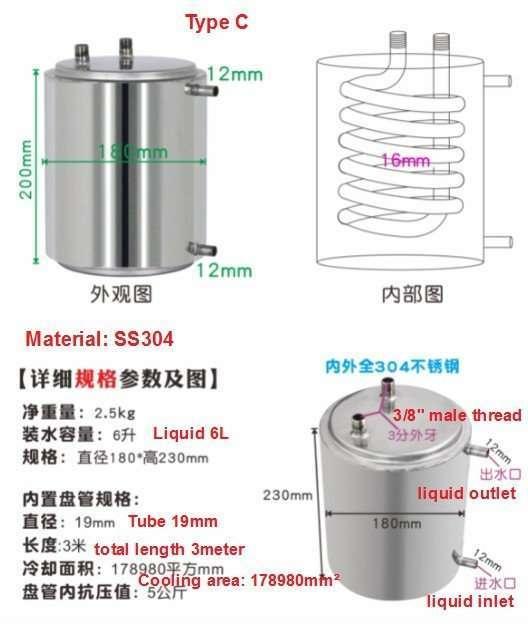 Type C cooling heat exchanger