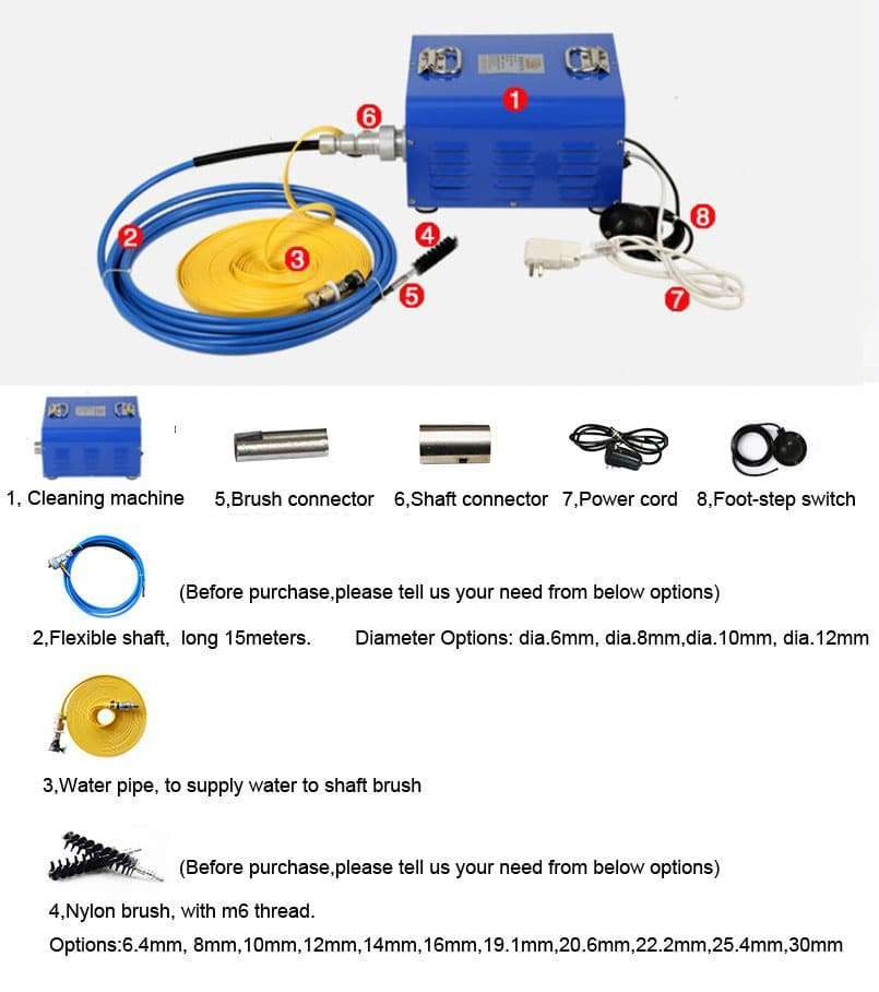 heat-exchanger-Tube-Cleaning-equipment-type-A2-dual-system