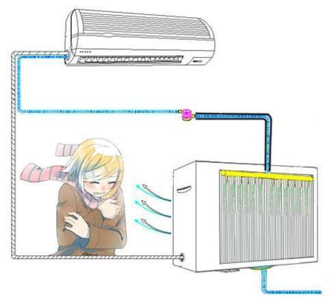 AC-energy-saver