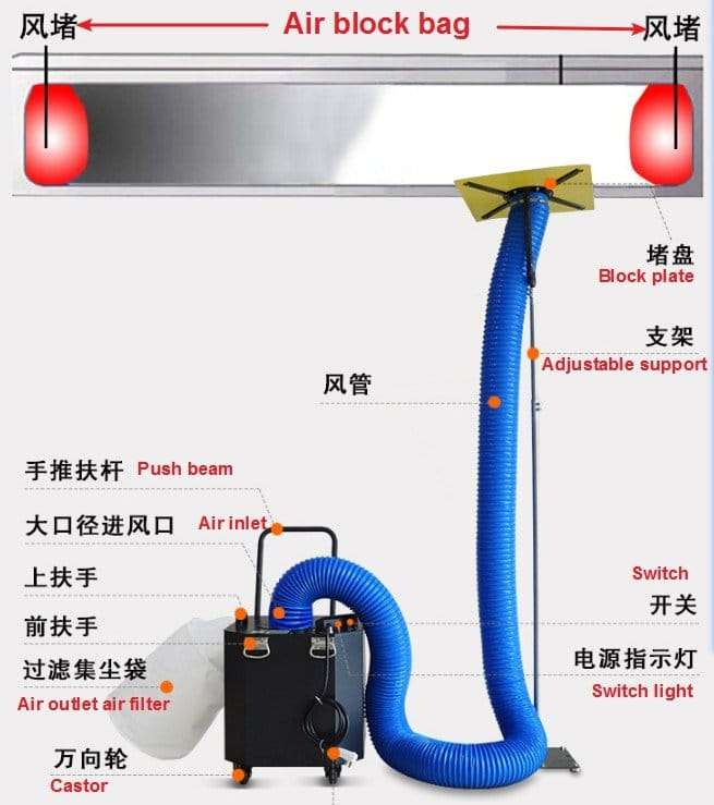 Dust Vacuum Extractor For Duct Cleaning 2