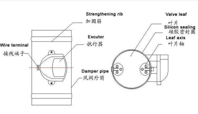 electric damper design