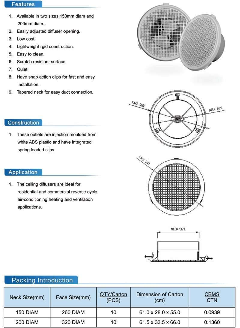 grille-Technical-parameters