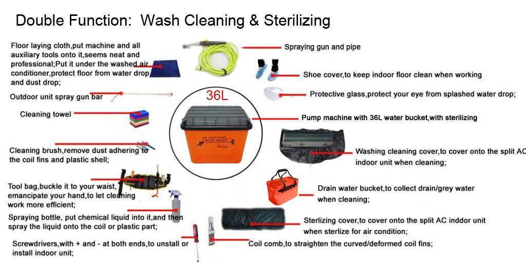 Accessories for 36L AC cleaning tool kit