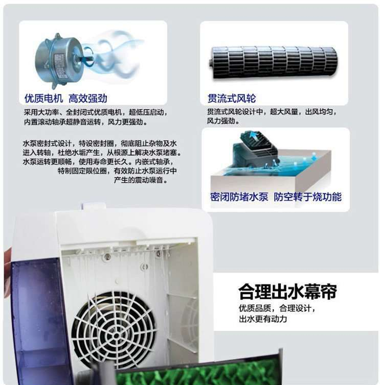 AC-evaporative-humidifier