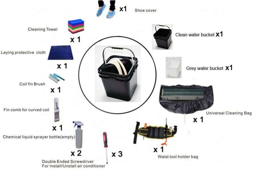 """All-In-One"" Auxiliary Tool Kit for Air Conditioner Cleaning 18"