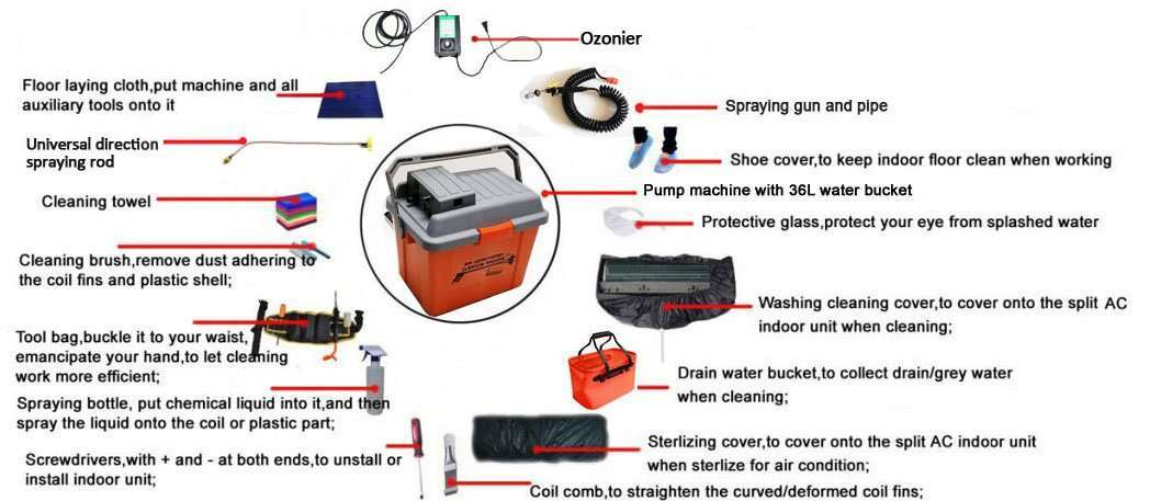 Parts for All-in-one-Air-Conditioner-Service-And-Maintenance-Machine-Tool-Kit