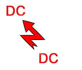 DC to DC boosting transformer converter power supply