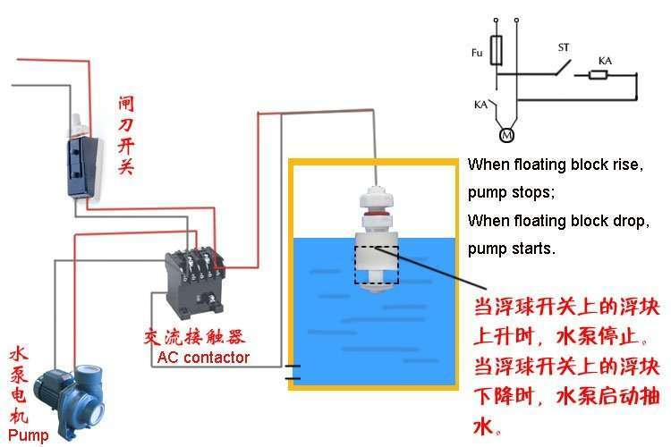 Water level sensor switch 1