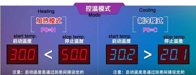 XH-W1321 working mode