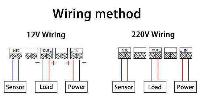 XH-W2020-wiring-manual