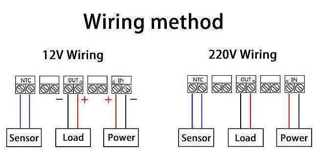 XH-W2020-wiring-manual