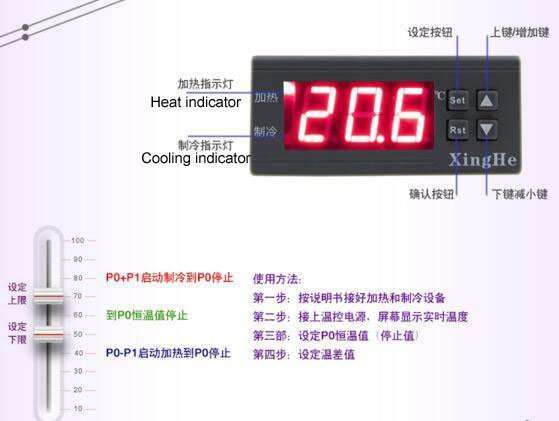 XH-W2024 screen