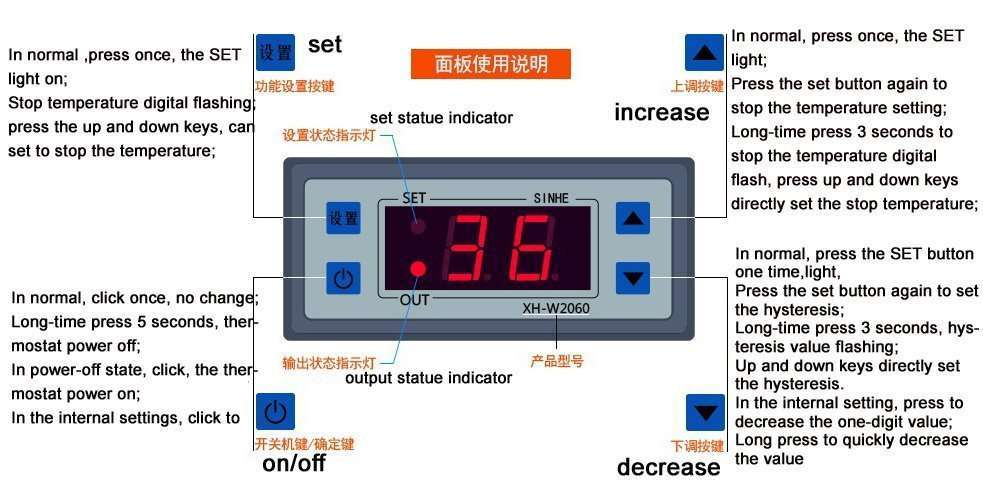 MADONG XH-W2060 Embedded Digital Thermostat Cabinet Freezer Cold Storage Thermostat Temperature Controller Temperature Control Size : DC12V