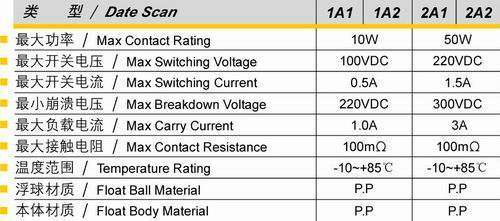 parameter pf Water level sensor switch