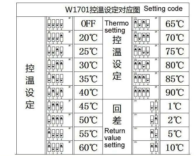 setting code for xh-w1701