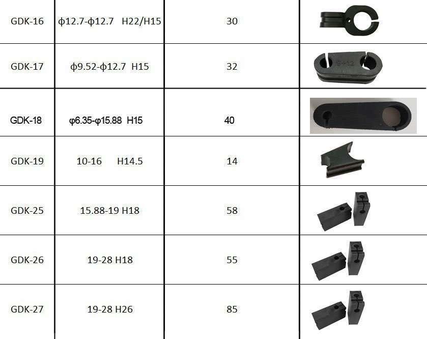 antivibration rubber grommets for air conditioner compressor