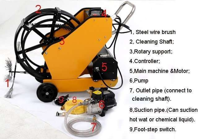 Kitchen Exhaust and Grease Duct Cleaning Machine,easy to clean oiled duct 6