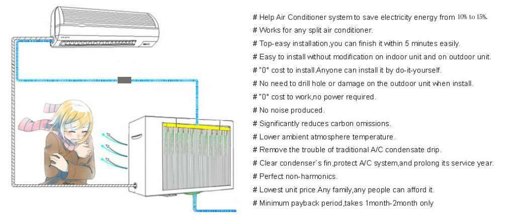 Air Conditioner Energy Saver,A/C Power Saver 8