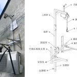 Air conditioner outdoor unit installation lifting tool