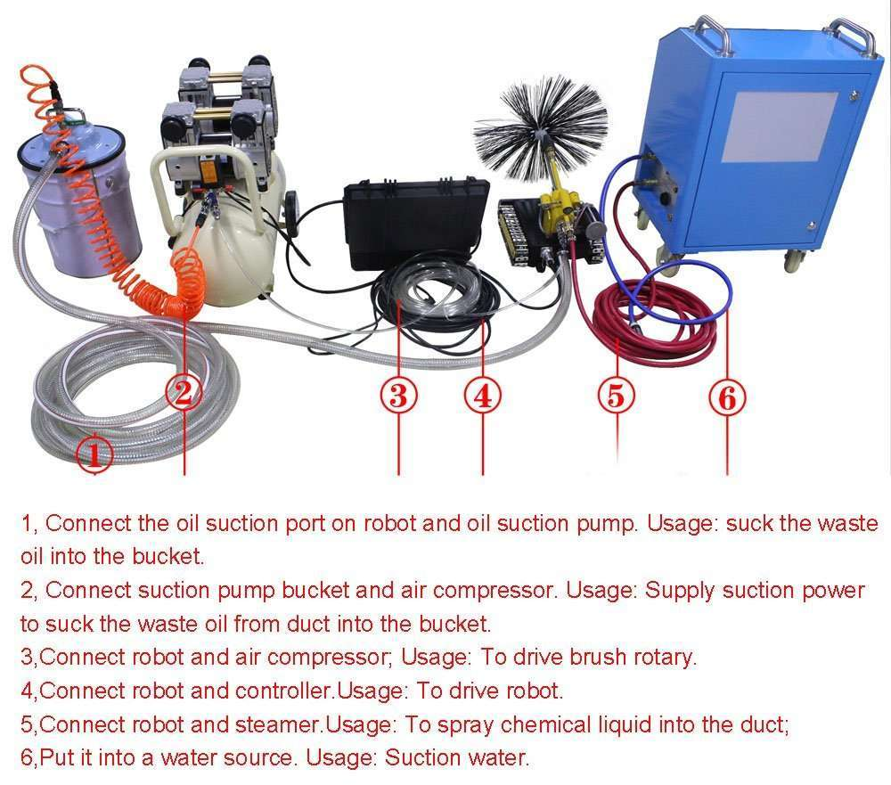Kitchen Exhaust Grease Ductwork Cleaning Robot 24