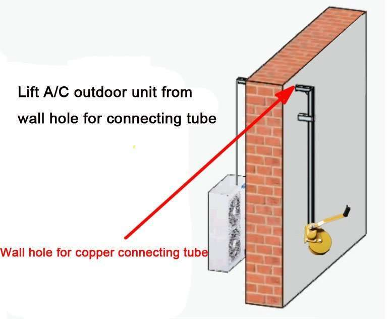 Air conditioner outdoor unit installation lifting tool 9