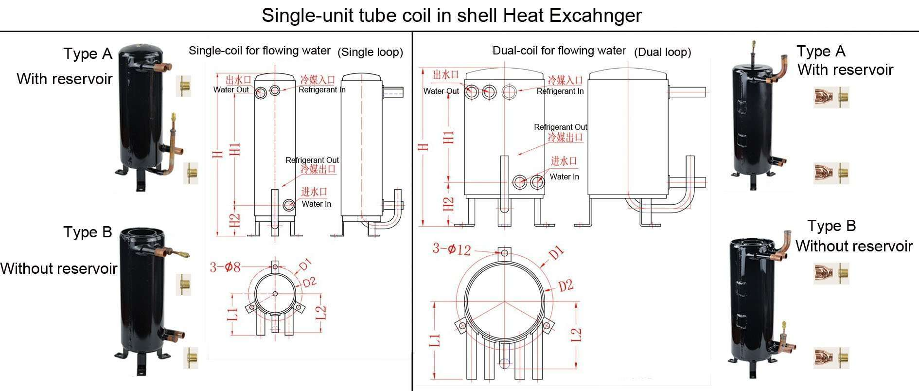 Single-unit tube coil in shell Heat Exchanger