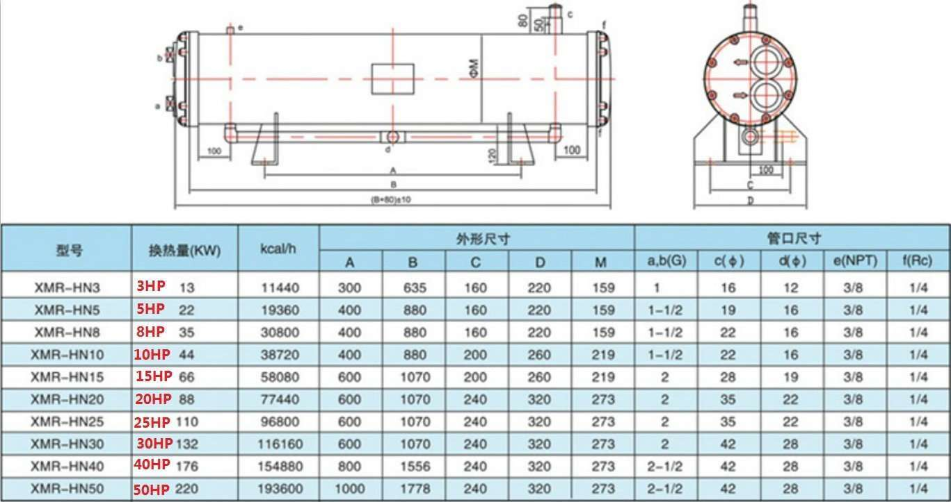 specification of marine heat exchanger