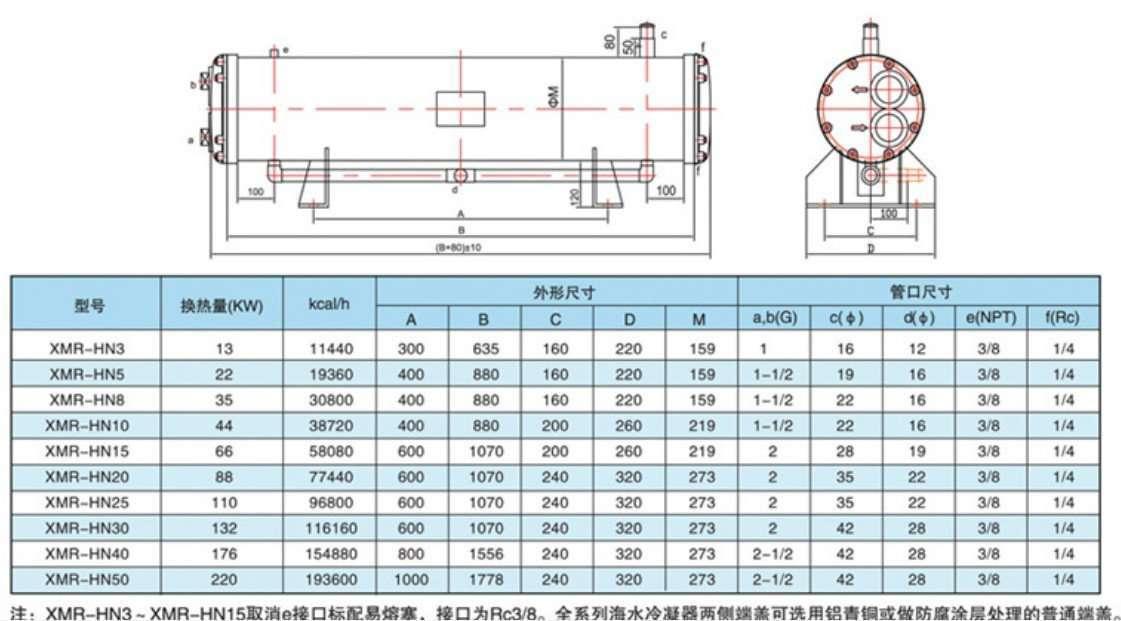 Marine condenser,marine heat exchanger of tube in shell type 2