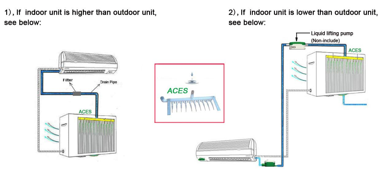 Air Conditioner Energy Saver,A/C Power Saver 10