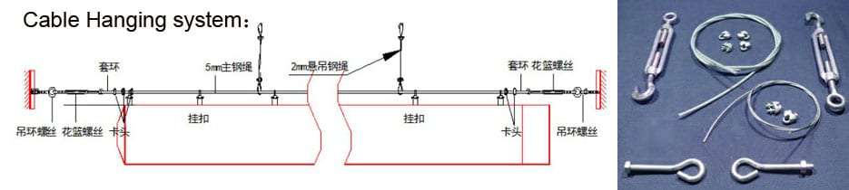 Cable Hanging system