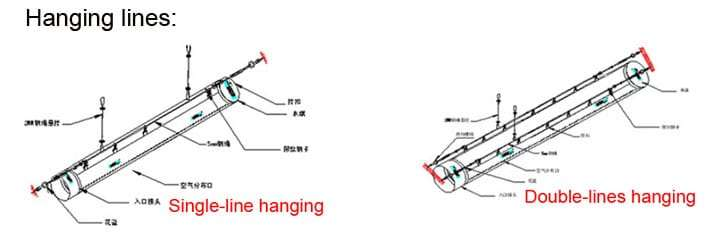 hanging lines