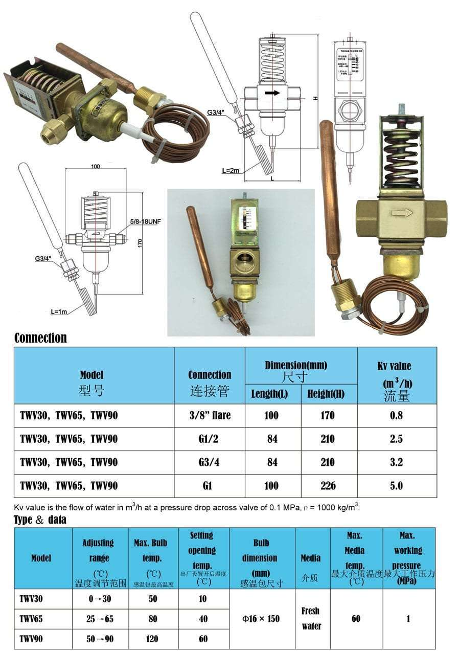 Temperature operated water valve 2