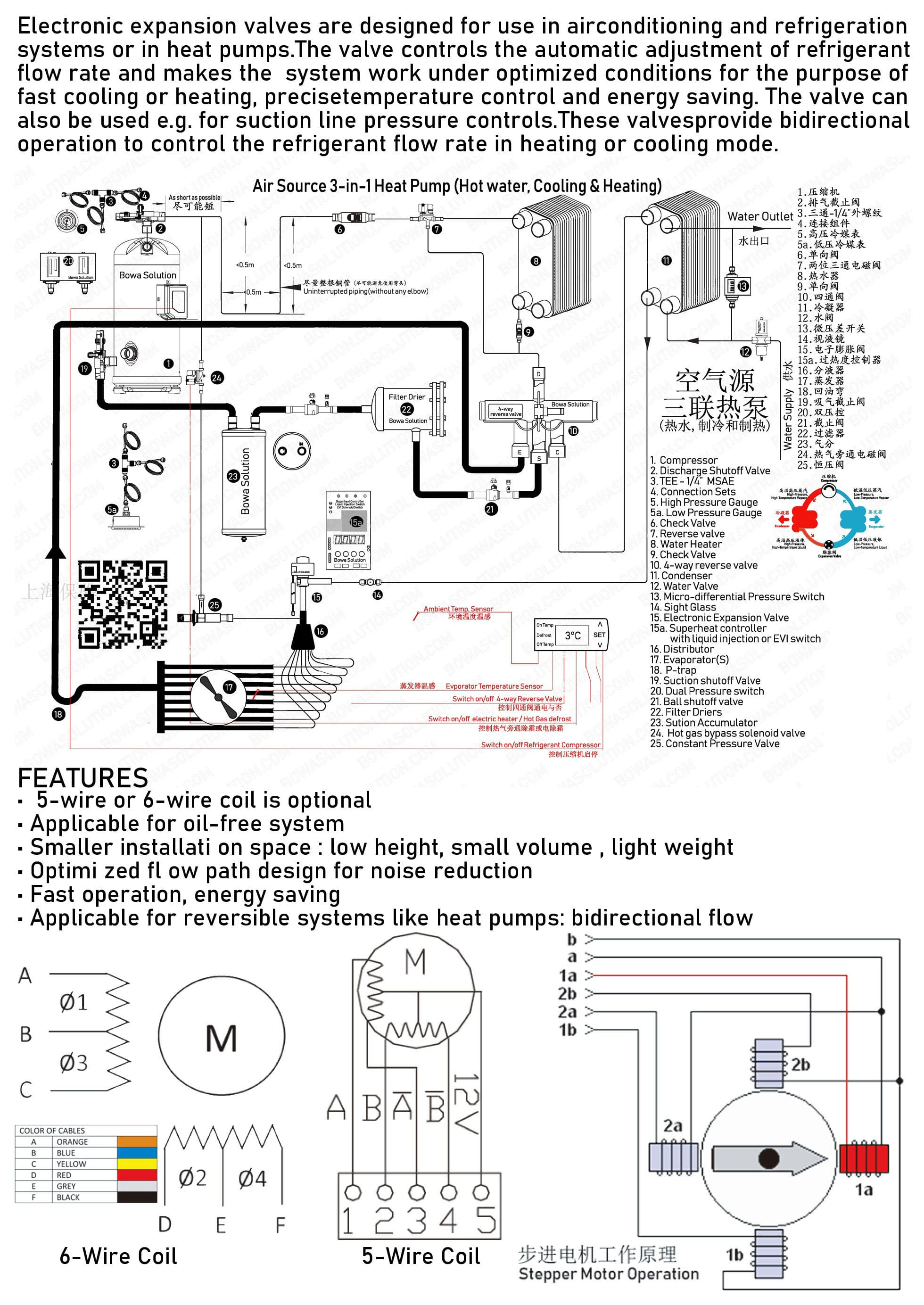 Thermodynamic expansion valve SME series 10
