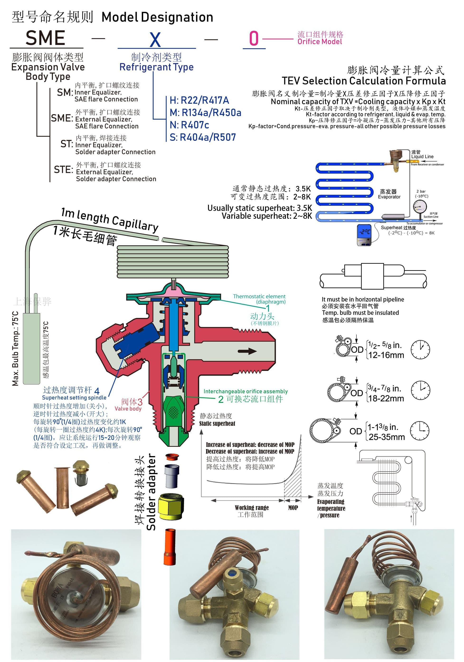 Thermodynamic expansion valve SME series 8