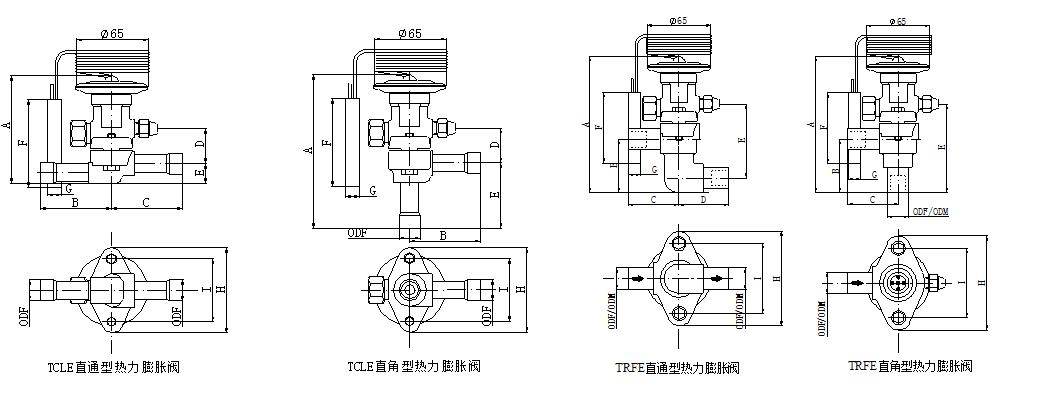 Thermodynamic expansion valve TCLE/TRFE Series 4