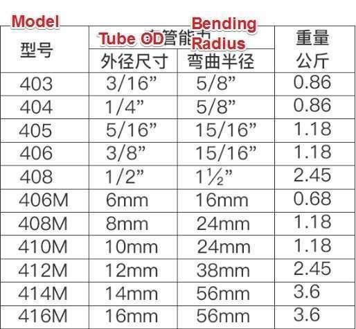 Universal Metal Tube Bender Tool 8