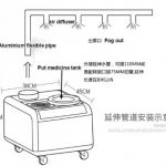 Air duct medicine disinfection fogger machine 52