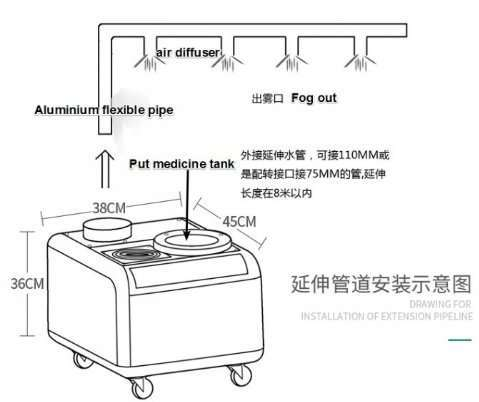 Air duct medicine disinfection fogger machine 2