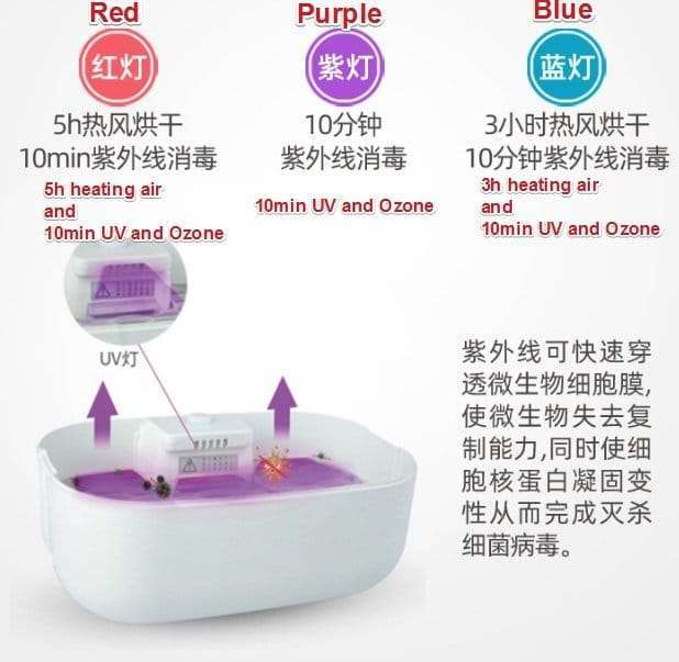 Face mask sterilizer,multifunction disinfector for PPE materials 12