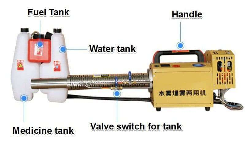 Thermo fogger disinfection equipment,thermal fog spraying machine 12