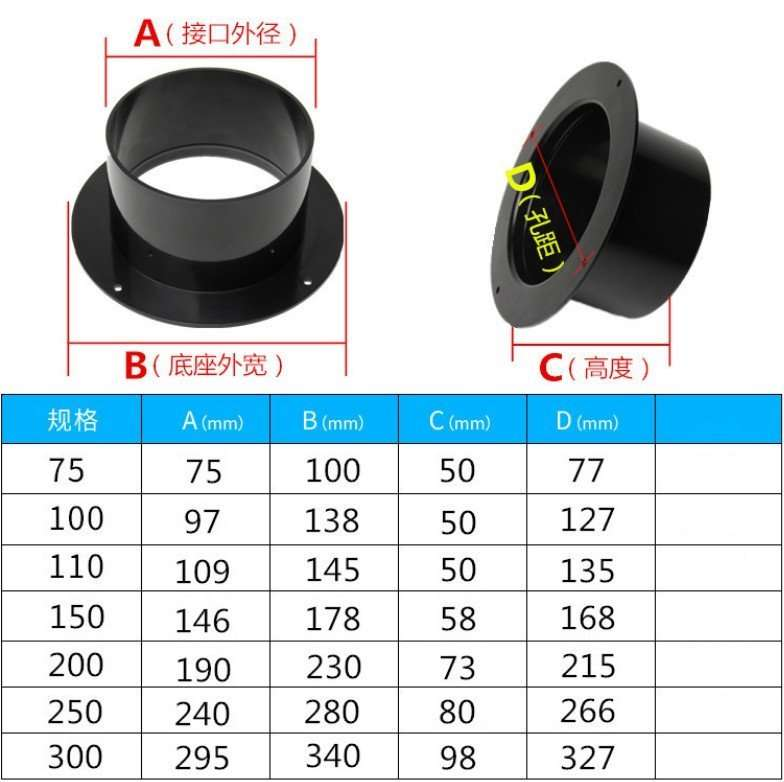 ABS plastic collar for air vent 4