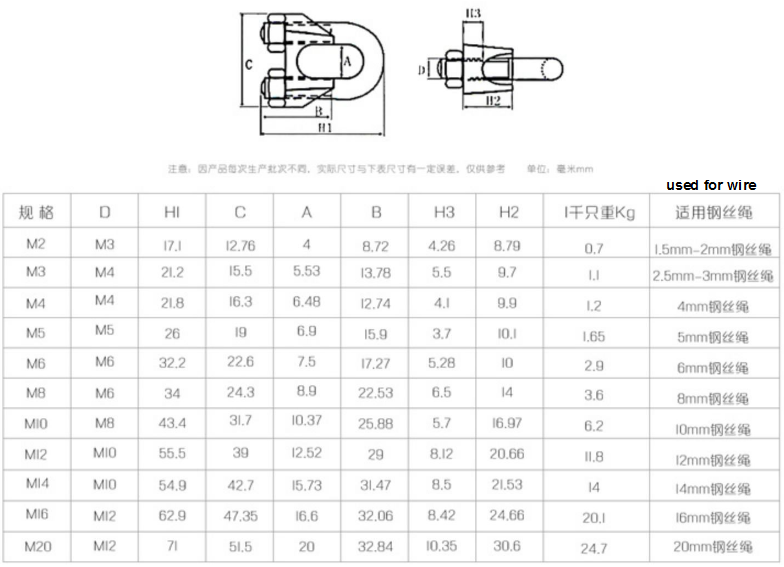 quality SS rope wire U-shaped clip size tables